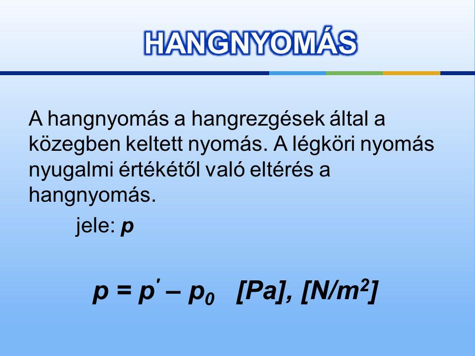 HANGNYOMÁS p = p – p0 [Pa], [N/m2]